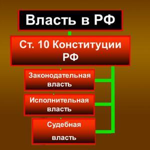 Органы власти Альметьевска