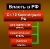 Органы власти в Альметьевске